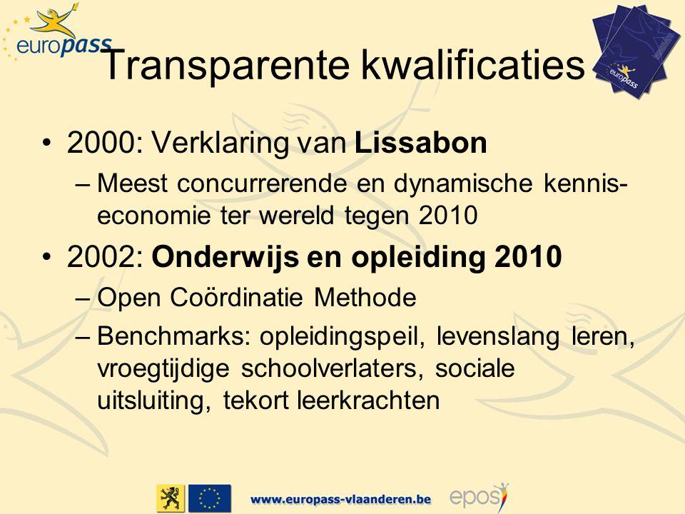 Transparente kwalificaties 2000: Verklaring van Lissabon –Meest concurrerende en dynamische kennis- economie ter wereld tegen 2010 2002: Onderwijs en