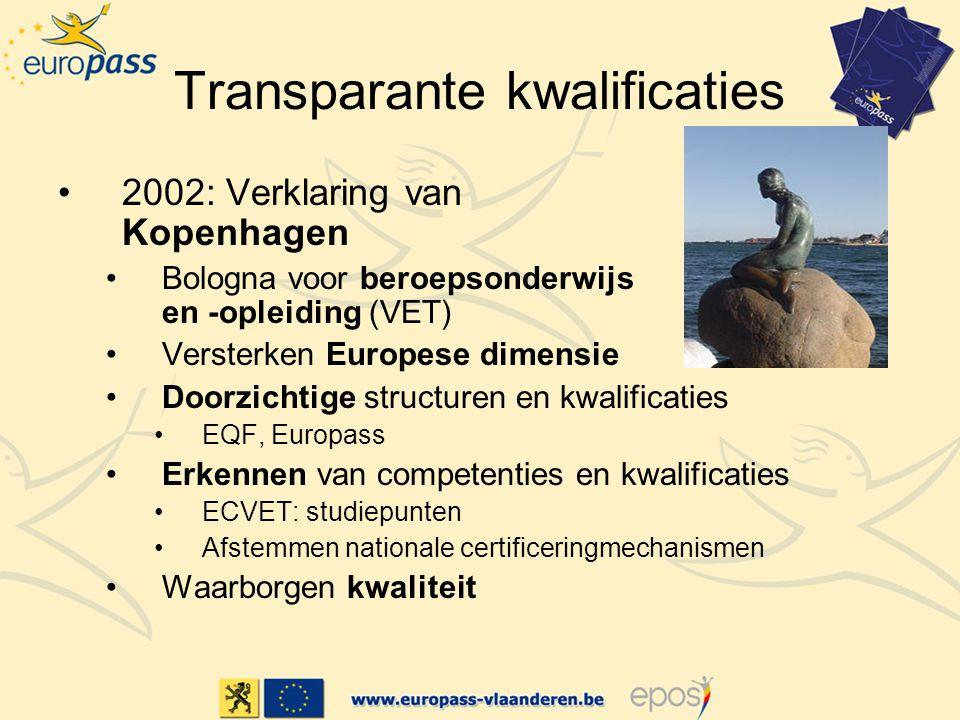 Transparante kwalificaties 2002: Verklaring van Kopenhagen Bologna voor beroepsonderwijs en -opleiding (VET) Versterken Europese dimensie Doorzichtige