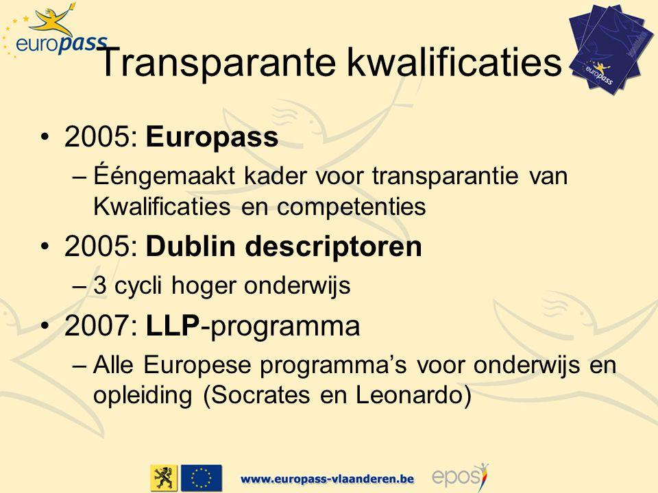 Transparante kwalificaties 2005: Europass –Ééngemaakt kader voor transparantie van Kwalificaties en competenties 2005: Dublin descriptoren –3 cycli hoger onderwijs 2007: LLP-programma –Alle Europese programma's voor onderwijs en opleiding (Socrates en Leonardo)