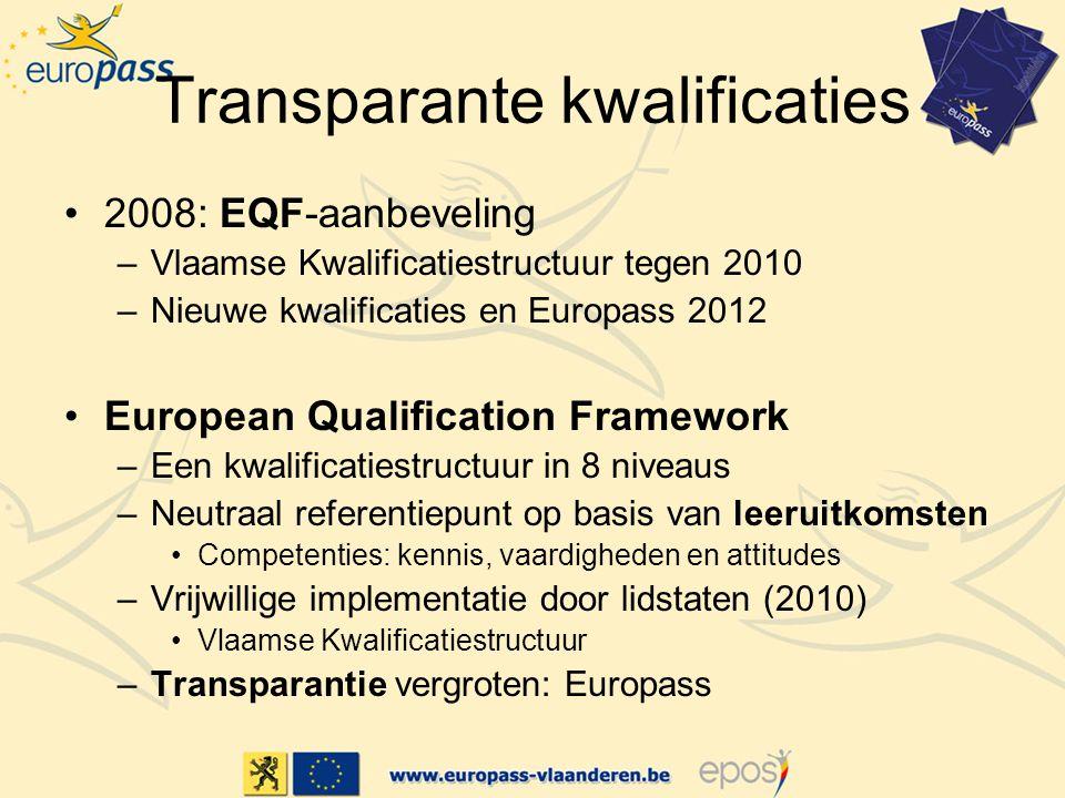 Transparante kwalificaties 2008: EQF-aanbeveling –Vlaamse Kwalificatiestructuur tegen 2010 –Nieuwe kwalificaties en Europass 2012 European Qualification Framework –Een kwalificatiestructuur in 8 niveaus –Neutraal referentiepunt op basis van leeruitkomsten Competenties: kennis, vaardigheden en attitudes –Vrijwillige implementatie door lidstaten (2010) Vlaamse Kwalificatiestructuur –Transparantie vergroten: Europass