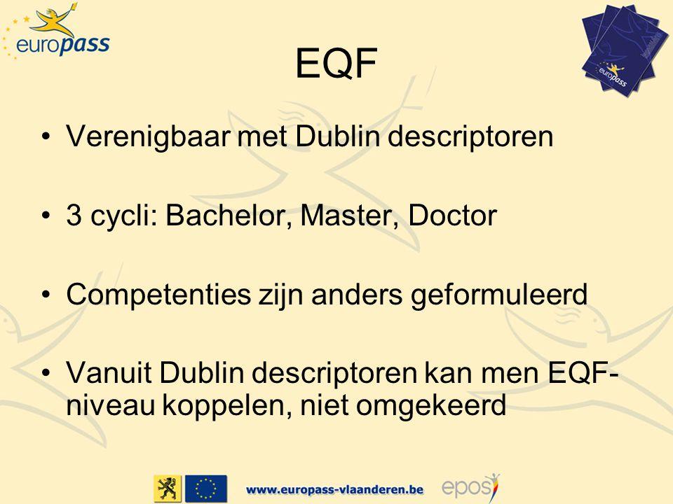 EQF Verenigbaar met Dublin descriptoren 3 cycli: Bachelor, Master, Doctor Competenties zijn anders geformuleerd Vanuit Dublin descriptoren kan men EQF- niveau koppelen, niet omgekeerd