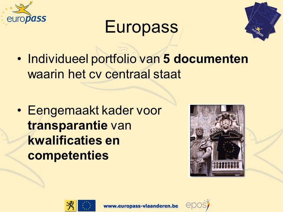 Europass Individueel portfolio van 5 documenten waarin het cv centraal staat Eengemaakt kader voor transparantie van kwalificaties en competenties
