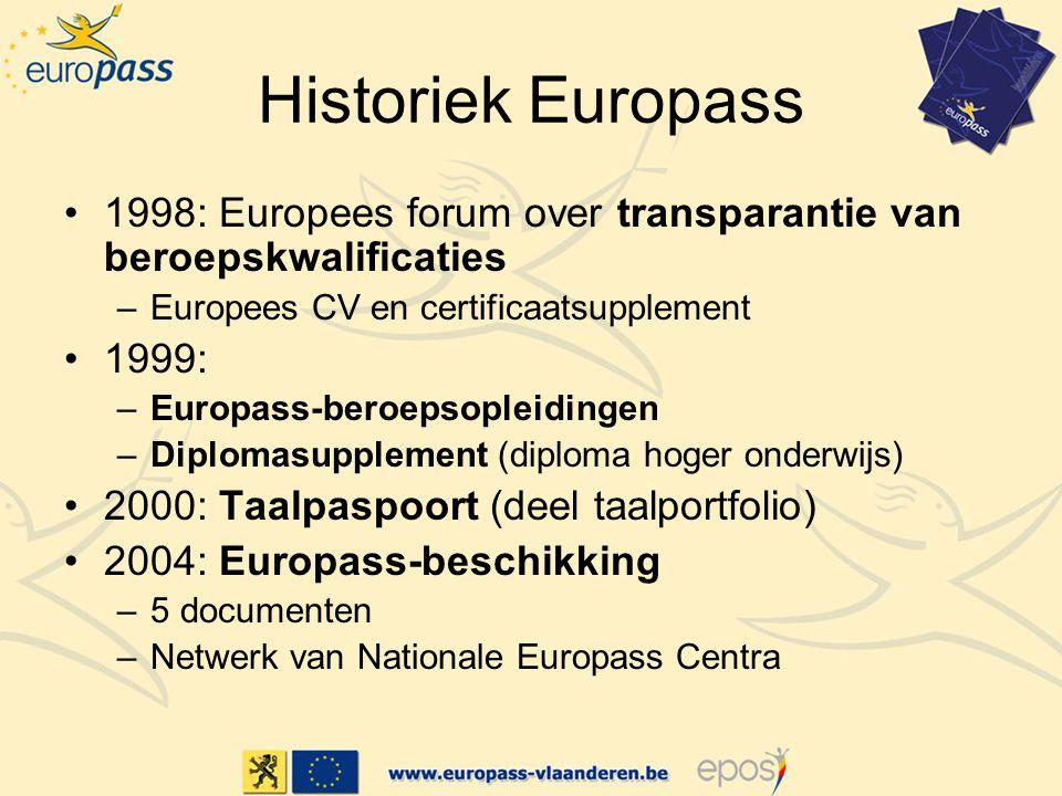 Historiek Europass 1998: Europees forum over transparantie van beroepskwalificaties –Europees CV en certificaatsupplement 1999: –Europass-beroepsoplei