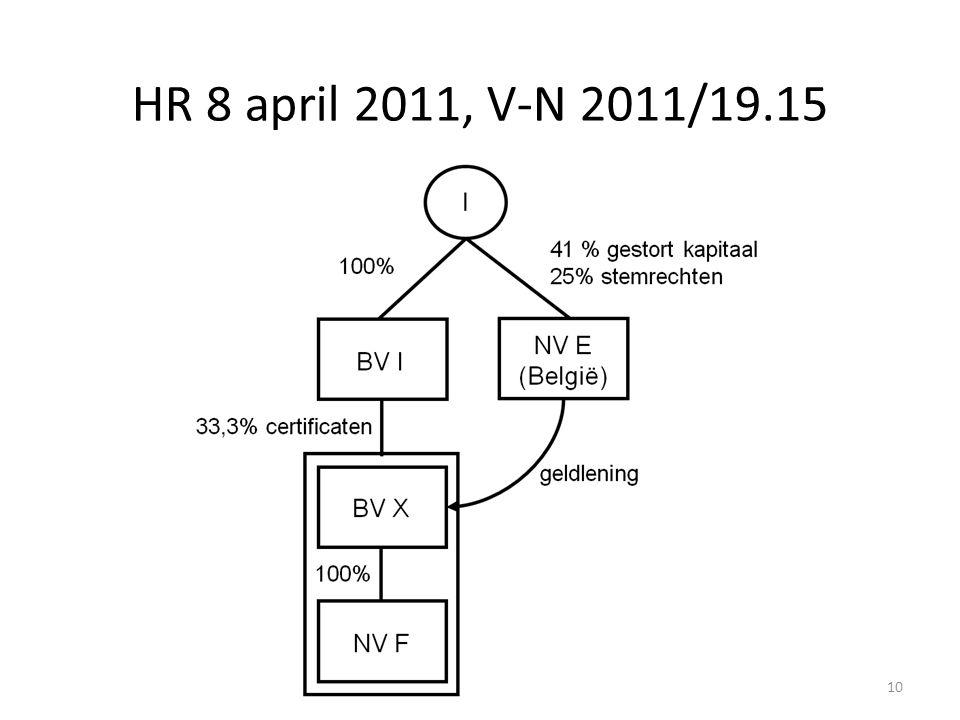 HR 8 april 2011, V-N 2011/19.15 10