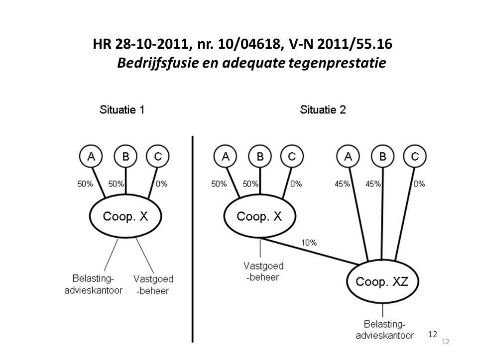 HR 28-10-2011, nr. 10/04618, V-N 2011/55.16 Bedrijfsfusie en adequate tegenprestatie 12