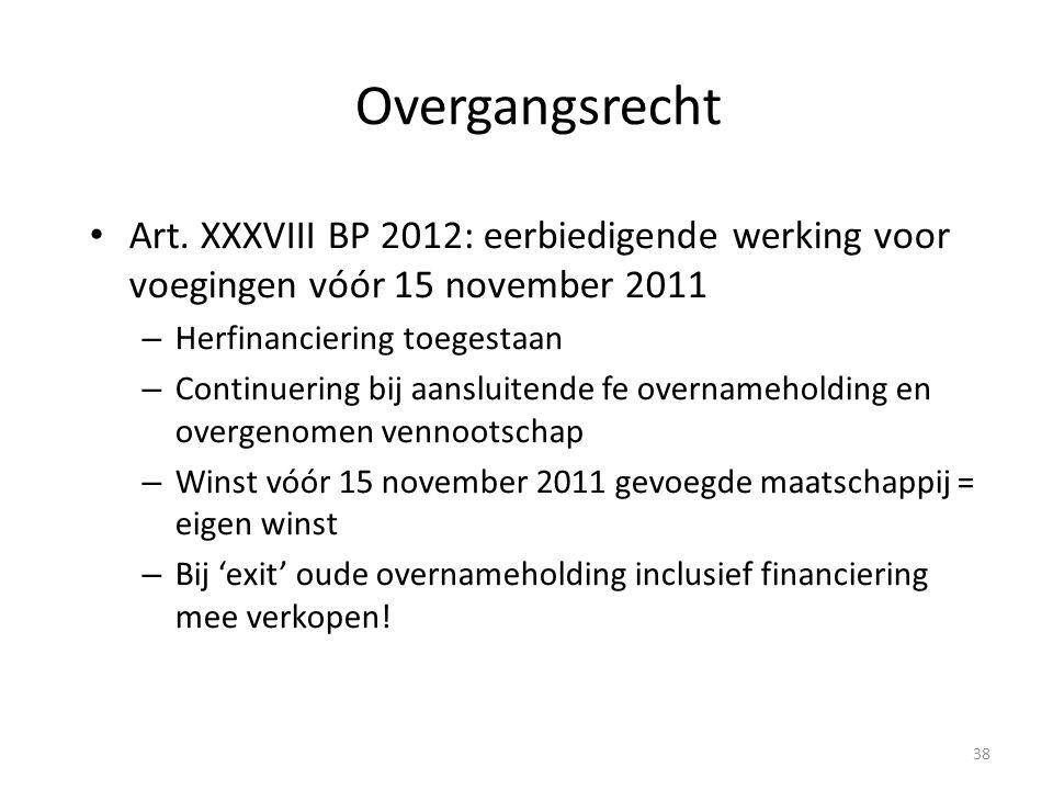Overgangsrecht Art. XXXVIII BP 2012: eerbiedigende werking voor voegingen vóór 15 november 2011 – Herfinanciering toegestaan – Continuering bij aanslu