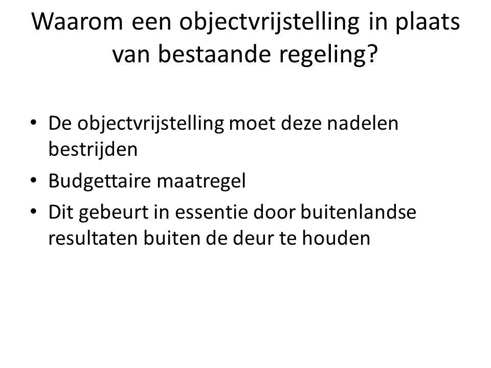 Waarom een objectvrijstelling in plaats van bestaande regeling? De objectvrijstelling moet deze nadelen bestrijden Budgettaire maatregel Dit gebeurt i