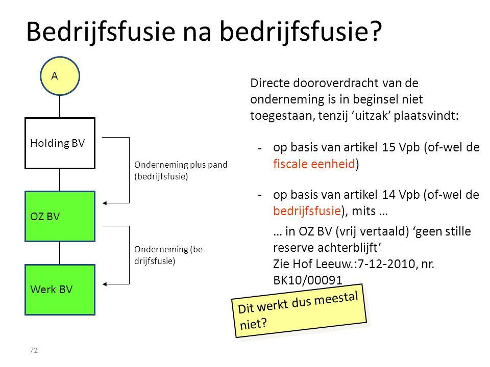 72 Onderneming plus pand (bedrijfsfusie) Bedrijfsfusie na bedrijfsfusie? A Holding BV Werk BV OZ BV Directe dooroverdracht van de onderneming is in be
