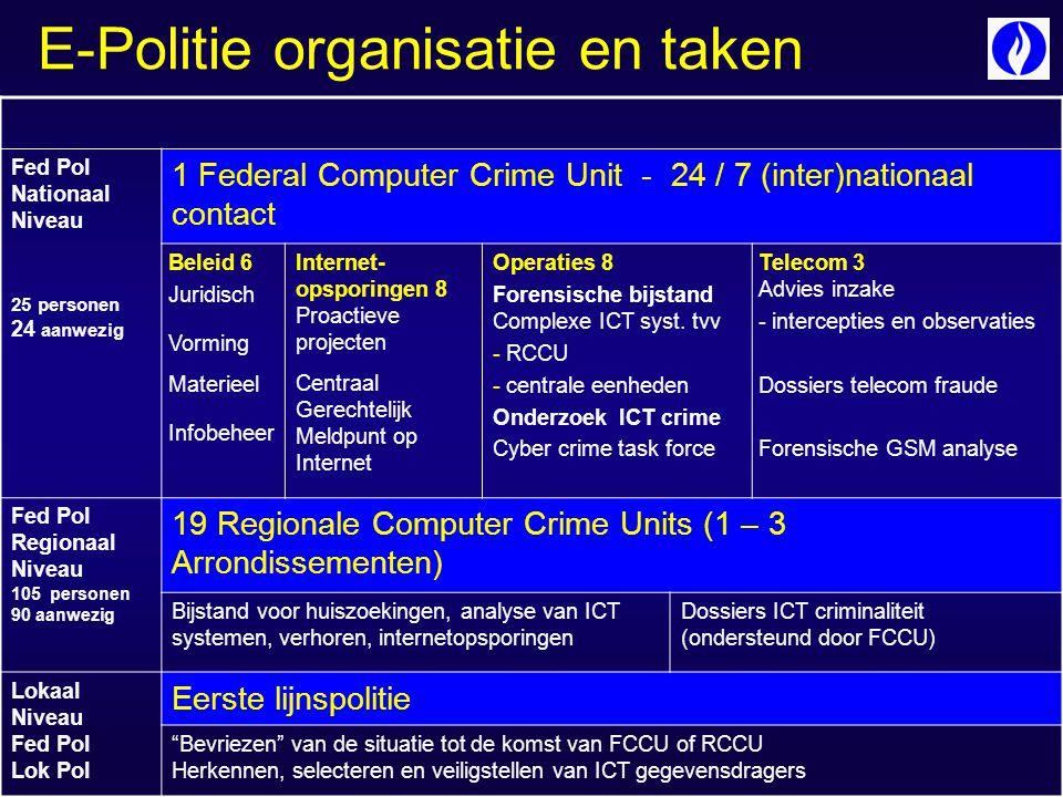 E-Politie organisatie en taken Fed Pol Nationaal Niveau 25 personen 24 aanwezig 1 Federal Computer Crime Unit - 24 / 7 (inter)nationaal contact Beleid