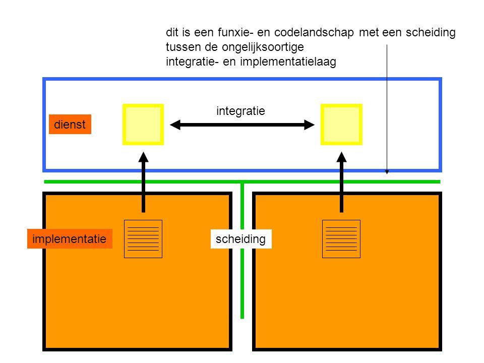 dienst integratie implementatie scheiding dit is een funxie- en codelandschap met een scheiding tussen de ongelijksoortige integratie- en implementati