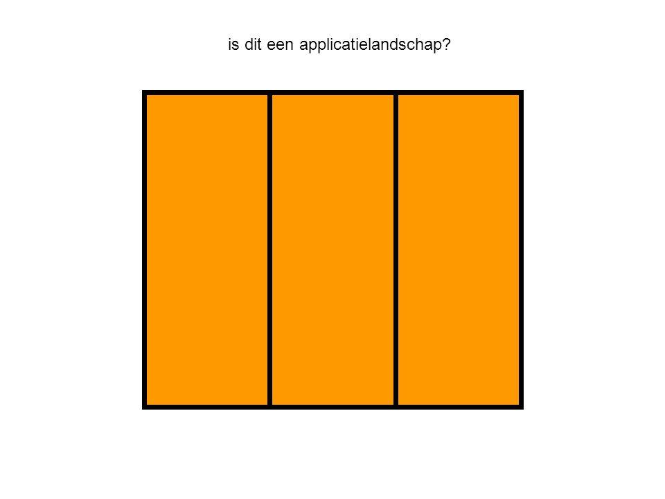 is dit een applicatielandschap?
