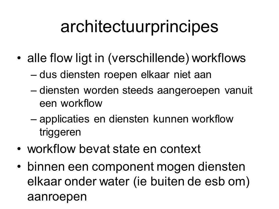 architectuurprincipes alle flow ligt in (verschillende) workflows –dus diensten roepen elkaar niet aan –diensten worden steeds aangeroepen vanuit een