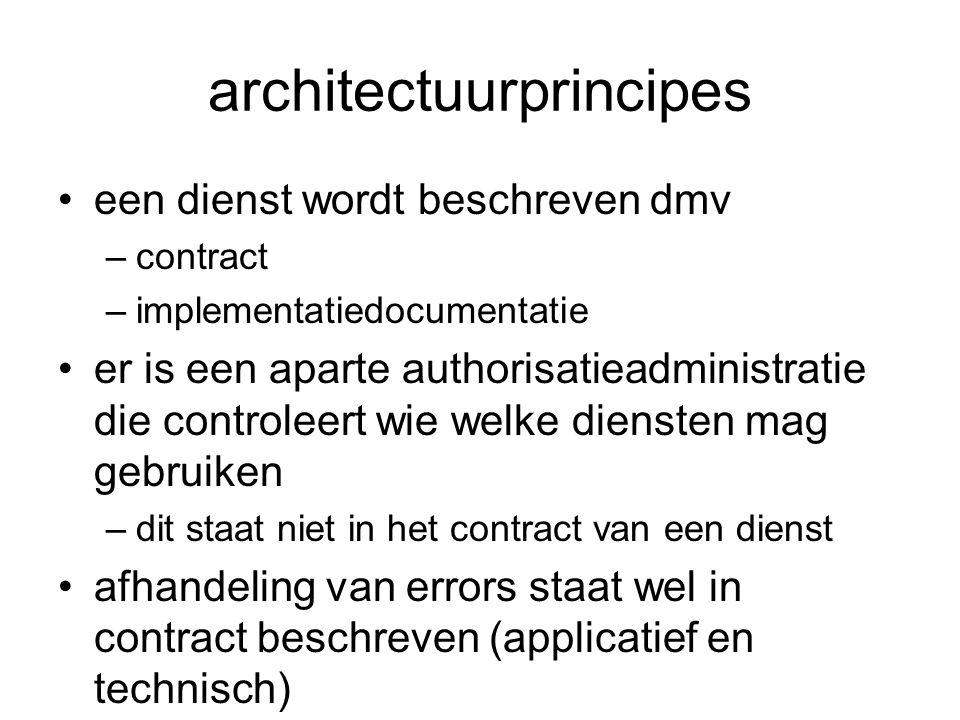 architectuurprincipes een dienst wordt beschreven dmv –contract –implementatiedocumentatie er is een aparte authorisatieadministratie die controleert
