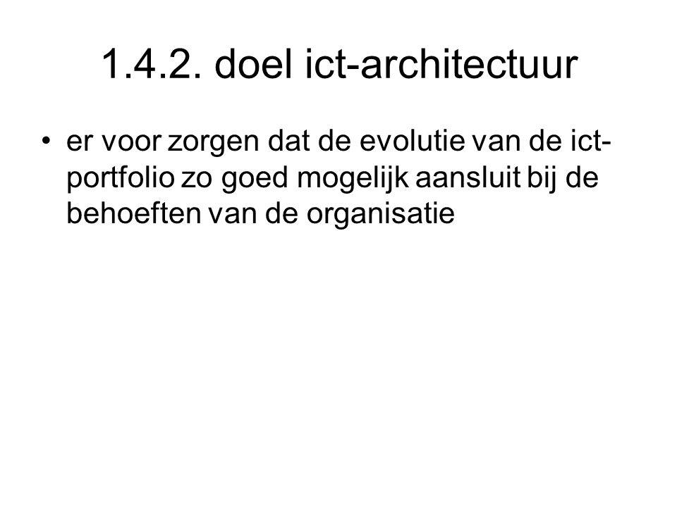 1.4.2. doel ict-architectuur er voor zorgen dat de evolutie van de ict- portfolio zo goed mogelijk aansluit bij de behoeften van de organisatie