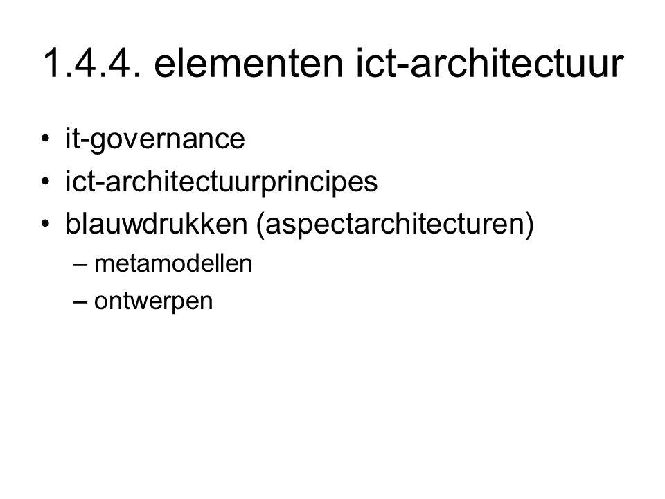 1.4.4. elementen ict-architectuur it-governance ict-architectuurprincipes blauwdrukken (aspectarchitecturen) –metamodellen –ontwerpen