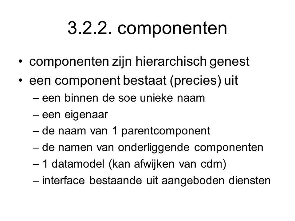 3.2.2. componenten componenten zijn hierarchisch genest een component bestaat (precies) uit –een binnen de soe unieke naam –een eigenaar –de naam van