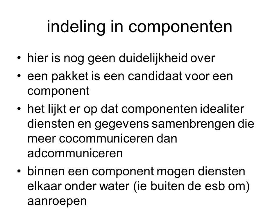 indeling in componenten hier is nog geen duidelijkheid over een pakket is een candidaat voor een component het lijkt er op dat componenten idealiter d