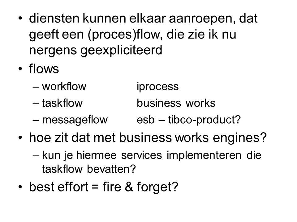 diensten kunnen elkaar aanroepen, dat geeft een (proces)flow, die zie ik nu nergens geexpliciteerd flows –workflowiprocess –taskflowbusiness works –me