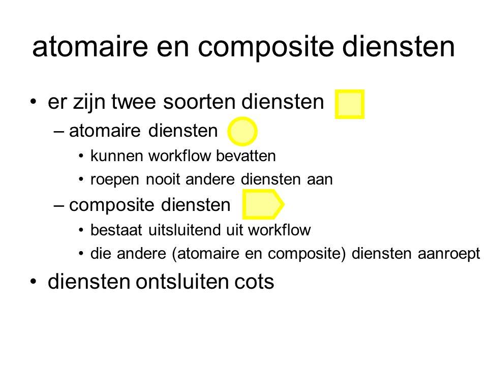 atomaire en composite diensten er zijn twee soorten diensten –atomaire diensten kunnen workflow bevatten roepen nooit andere diensten aan –composite d