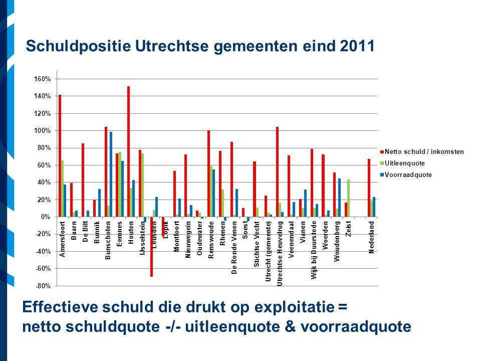 Vereniging van Nederlandse Gemeenten Schuldpositie Utrechtse gemeenten eind 2011 Effectieve schuld die drukt op exploitatie = netto schuldquote -/- uitleenquote & voorraadquote