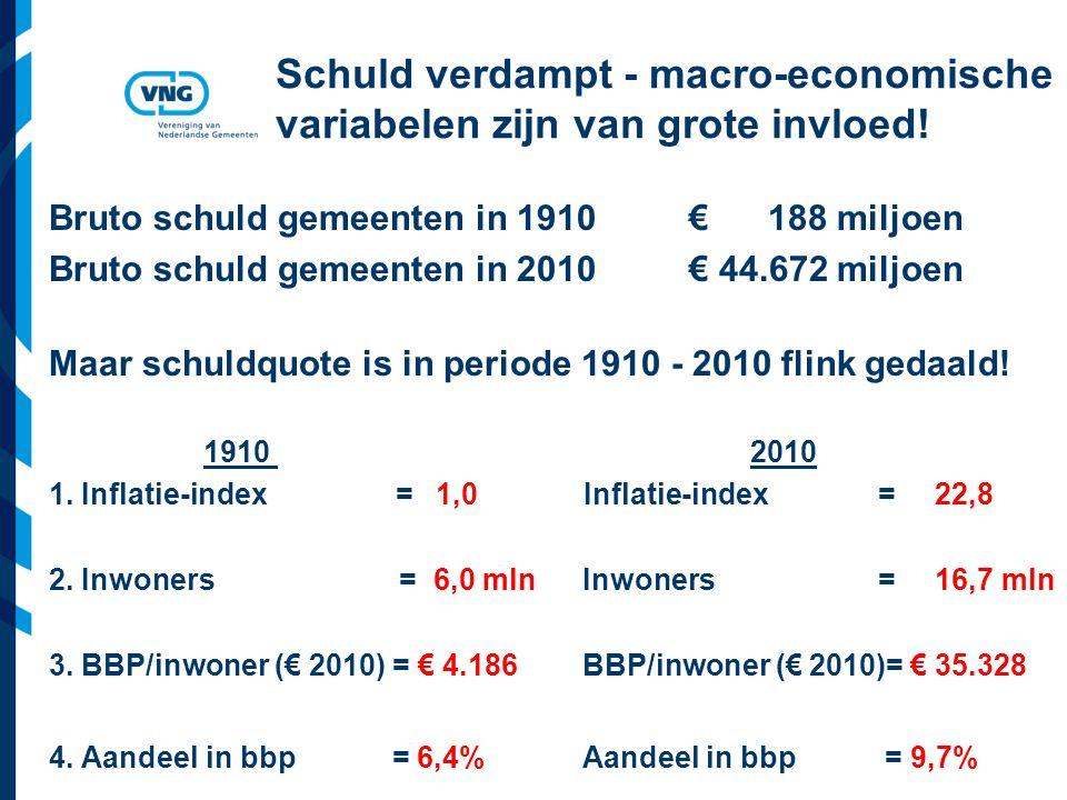 Vereniging van Nederlandse Gemeenten Schuld verdampt - macro-economische variabelen zijn van grote invloed.