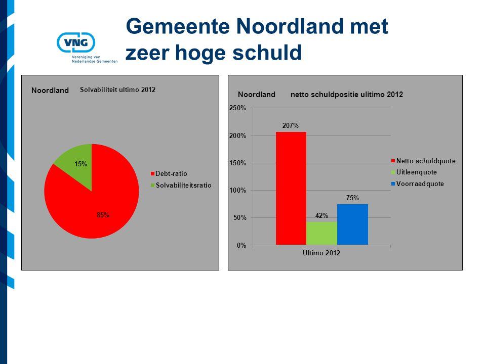 Vereniging van Nederlandse Gemeenten Gemeente Noordland met zeer hoge schuld