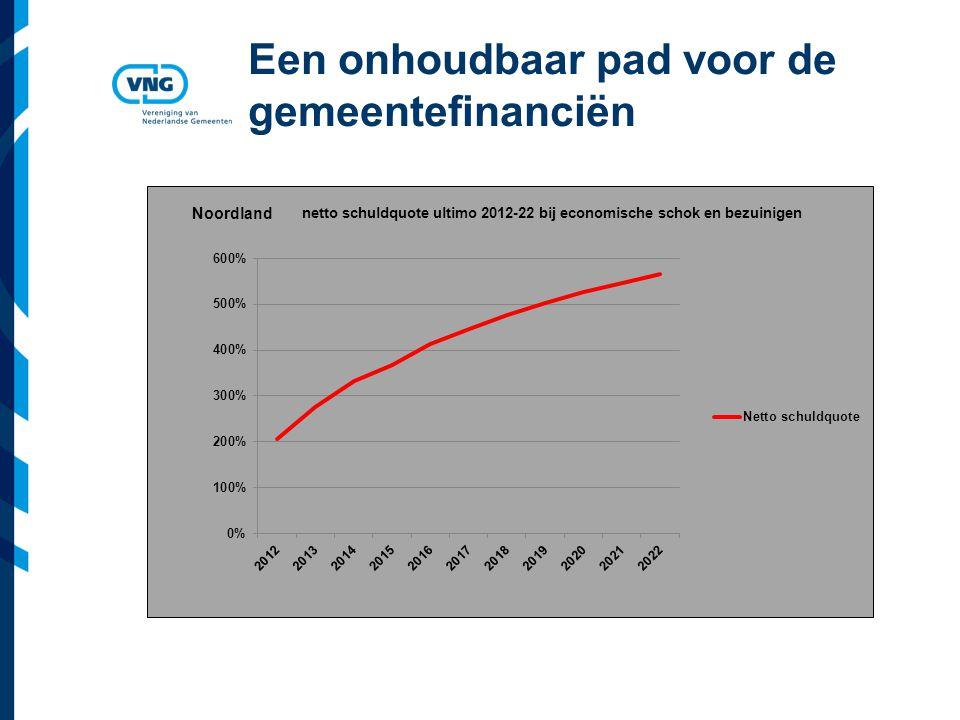 Vereniging van Nederlandse Gemeenten Een onhoudbaar pad voor de gemeentefinanciën