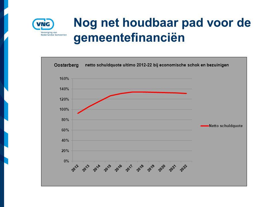 Vereniging van Nederlandse Gemeenten Nog net houdbaar pad voor de gemeentefinanciën