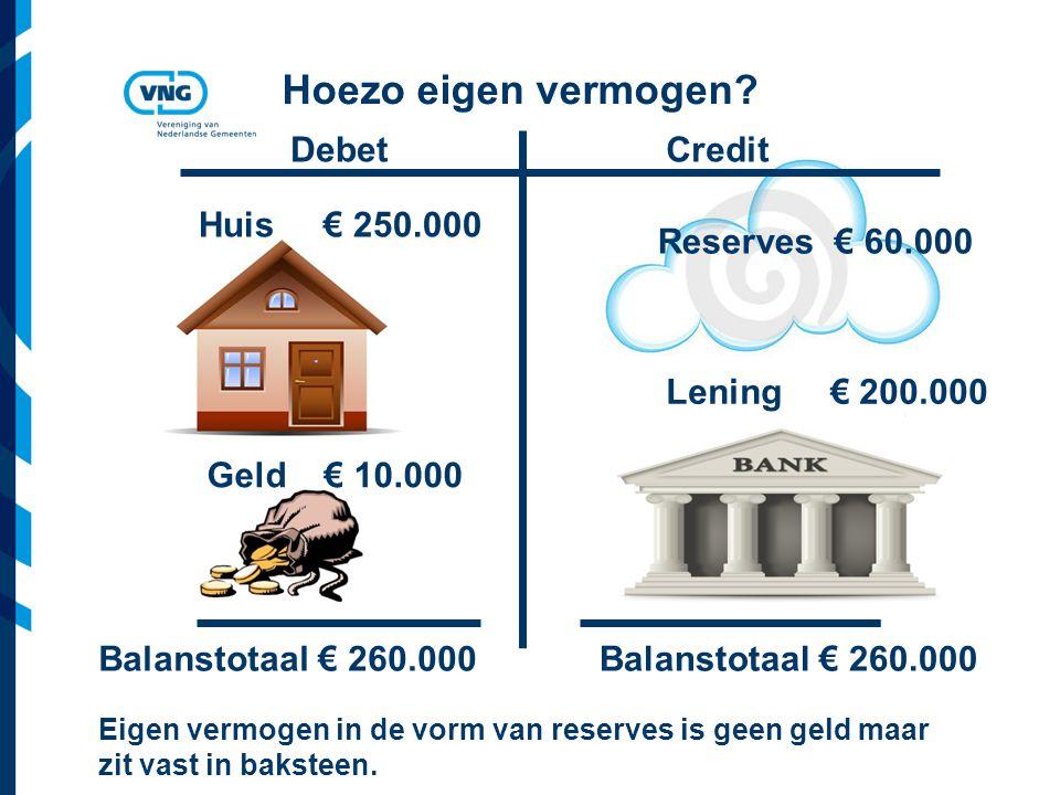 Vereniging van Nederlandse Gemeenten Gemeenten lenen voor aanschaf bezit Bij reserves van 60.000 euro kan de schuld 450.000 euro bedragen maar ook 1 miljard euro.