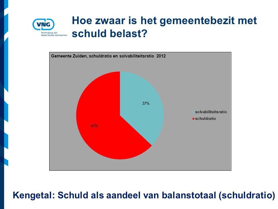Vereniging van Nederlandse Gemeenten Hoe zwaar is het gemeentebezit met schuld belast.