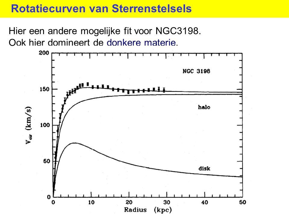 Rotatiecurven van Sterrenstelsels Hier een andere mogelijke fit voor NGC3198. Ook hier domineert de donkere materie.