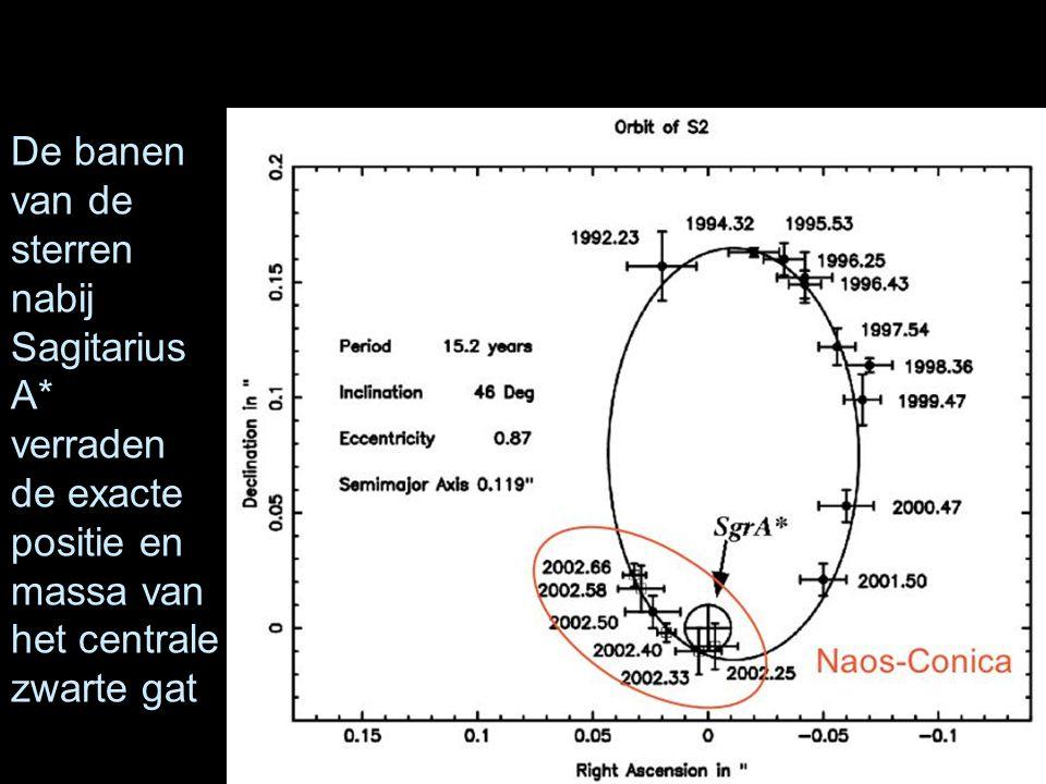 De banen van de sterren nabij Sagitarius A* verraden de exacte positie en massa van het centrale zwarte gat