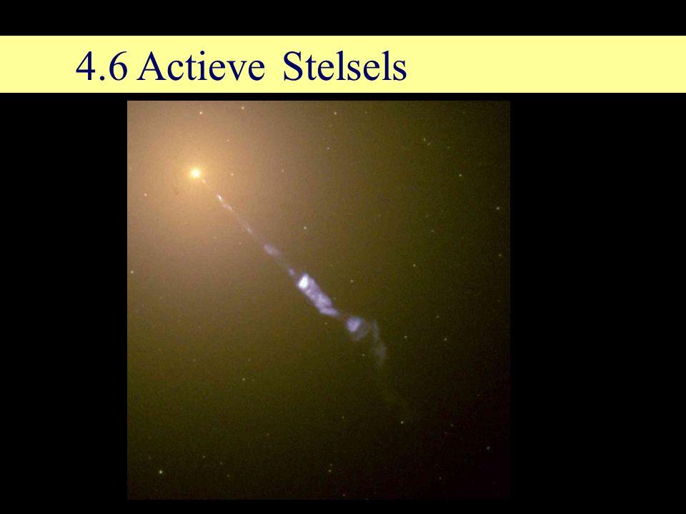 4.6 Actieve Stelsels