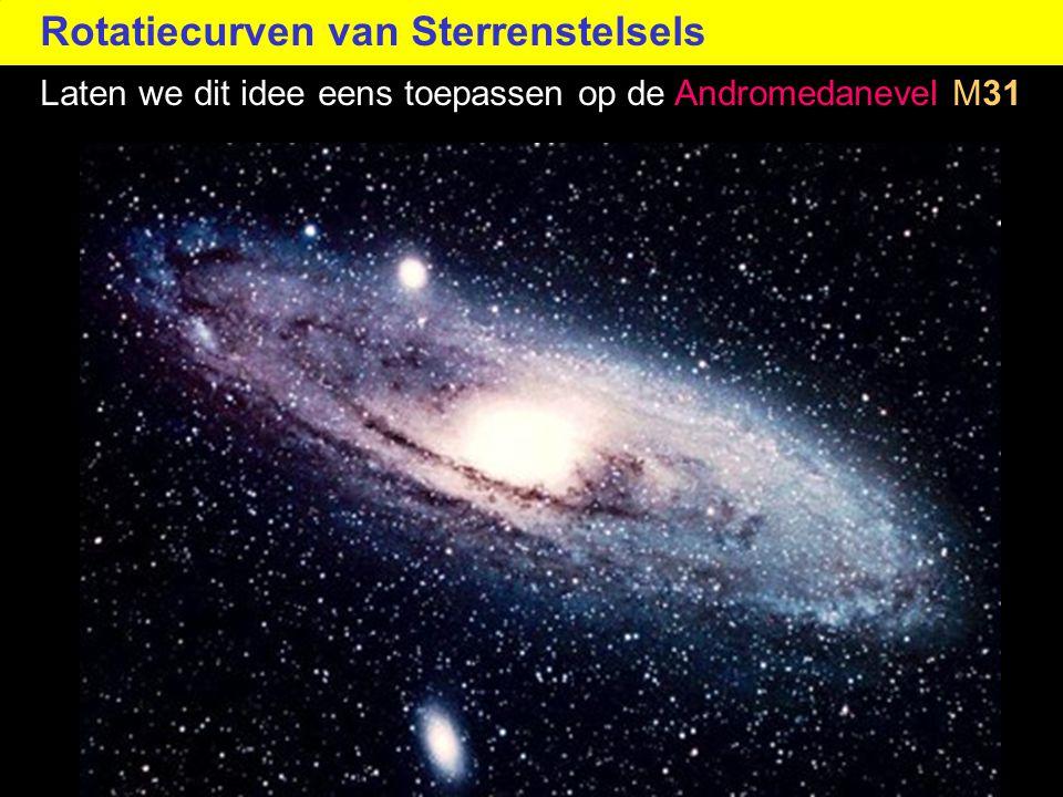 Rotatiecurven van Sterrenstelsels Laten we dit idee eens toepassen op de Andromedanevel M31