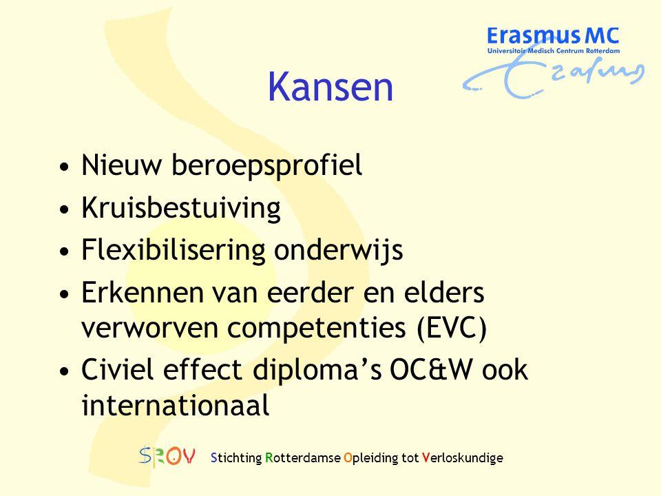 Kansen Nieuw beroepsprofiel Kruisbestuiving Flexibilisering onderwijs Erkennen van eerder en elders verworven competenties (EVC) Civiel effect diploma