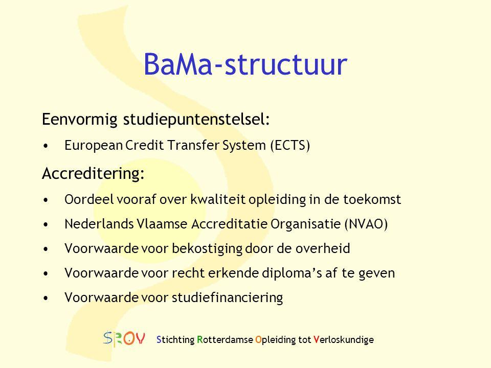 BaMa-structuur Eenvormig studiepuntenstelsel: European Credit Transfer System (ECTS) Accreditering: Oordeel vooraf over kwaliteit opleiding in de toek