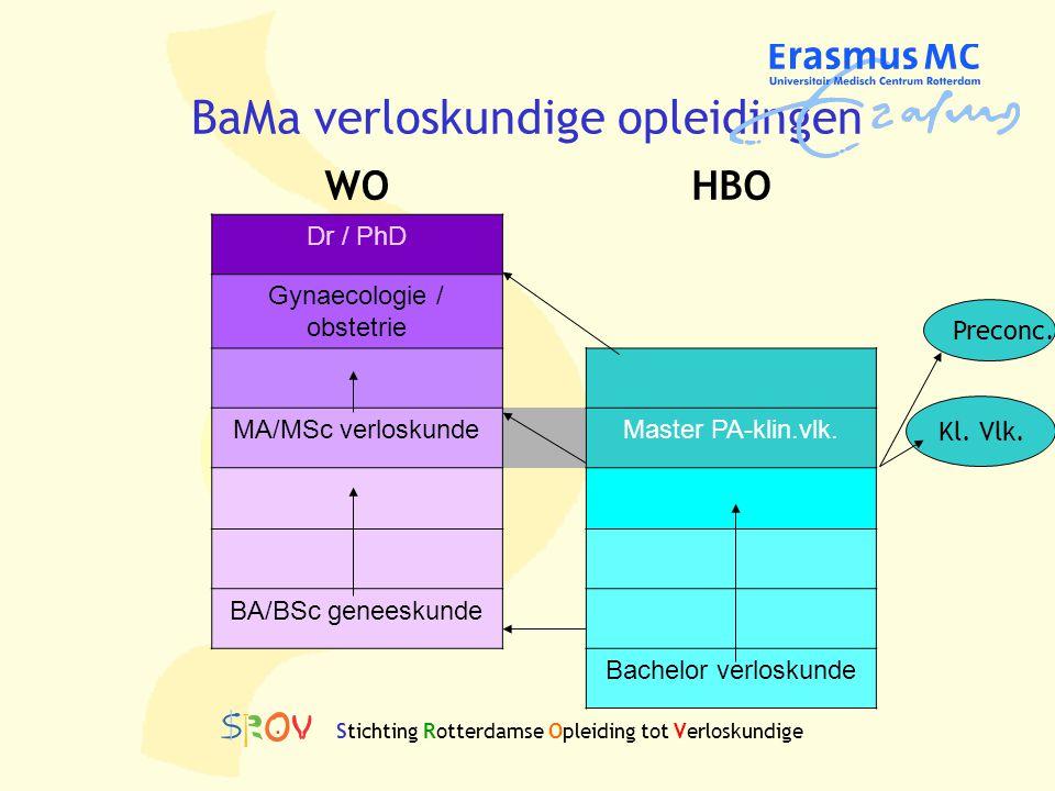 BaMa verloskundige opleidingen WOHBO Dr / PhD Gynaecologie / obstetrie MA/MSc verloskundeMaster PA-klin.vlk. BA/BSc geneeskunde Bachelor verloskunde S