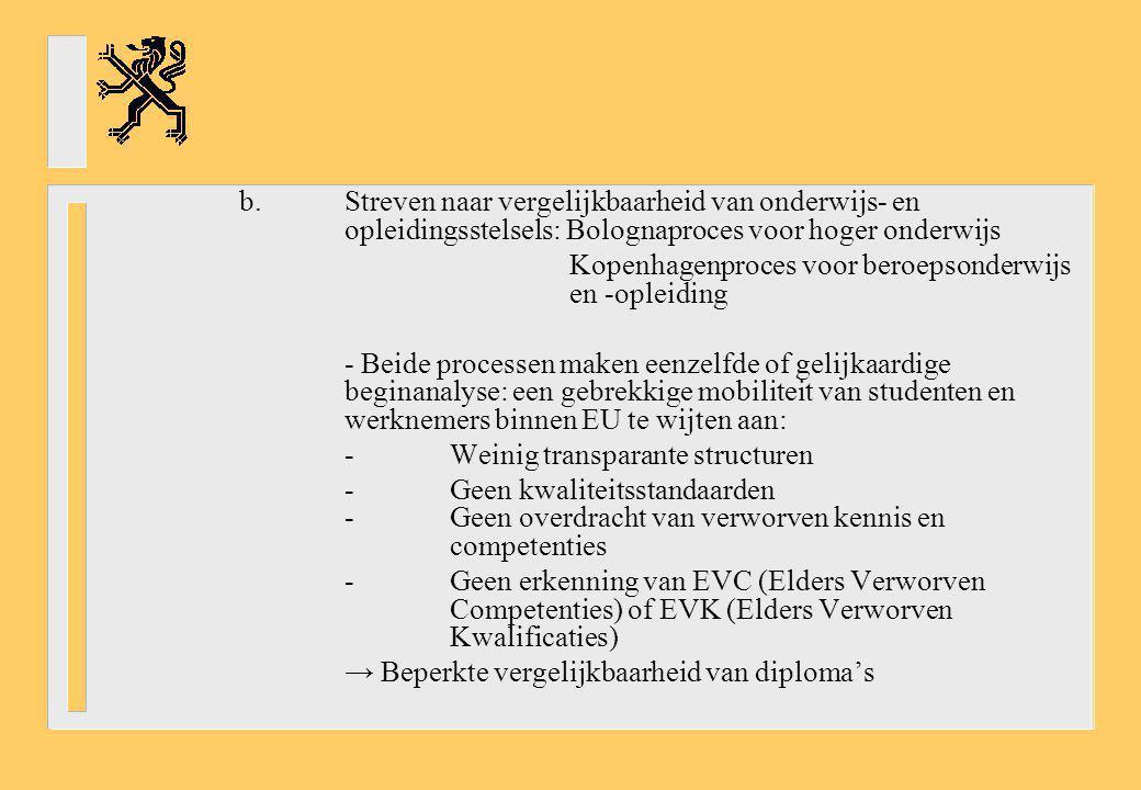 b.Streven naar vergelijkbaarheid van onderwijs- en opleidingsstelsels: Bolognaproces voor hoger onderwijs Kopenhagenproces voor beroepsonderwijs en -o