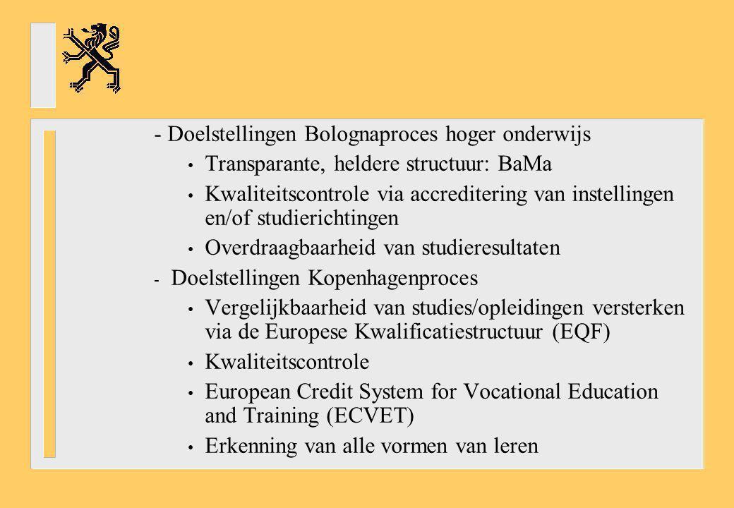 - Doelstellingen Bolognaproces hoger onderwijs Transparante, heldere structuur: BaMa Kwaliteitscontrole via accreditering van instellingen en/of studi