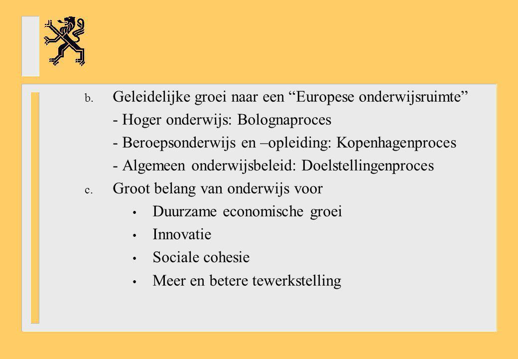 """b. Geleidelijke groei naar een """"Europese onderwijsruimte"""" - Hoger onderwijs: Bolognaproces - Beroepsonderwijs en –opleiding: Kopenhagenproces - Algeme"""