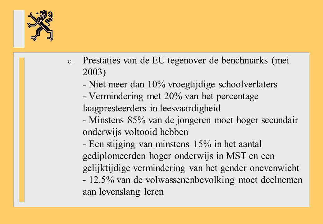 c. Prestaties van de EU tegenover de benchmarks (mei 2003) - Niet meer dan 10% vroegtijdige schoolverlaters - Vermindering met 20% van het percentage