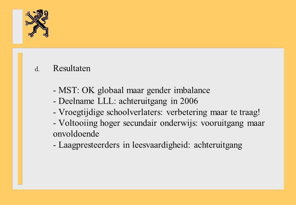d. Resultaten - MST: OK globaal maar gender imbalance - Deelname LLL: achteruitgang in 2006 - Vroegtijdige schoolverlaters: verbetering maar te traag!