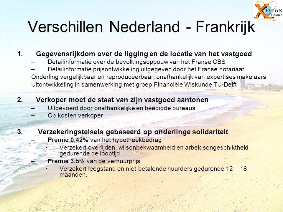Verschillen Nederland - Frankrijk 1.Gegevensrijkdom over de ligging en de locatie van het vastgoed –Detailinformatie over de bevolkingsopbouw van het Franse CBS –Detailinformatie prijsontwikkeling uitgegeven door het Franse notariaat Onderling vergelijkbaar en reproduceerbaar; onafhankelijk van expertises makelaars Uitontwikkeling in samenwerking met groep Financiële Wiskunde TU-Delft 2.Verkoper moet de staat van zijn vastgoed aantonen –Uitgevoerd door onafhankelijke en beëdigde bureaus –Op kosten verkoper 3.