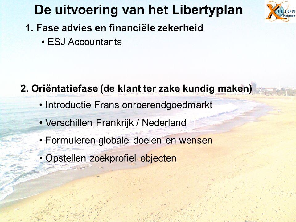 De uitvoering van het Libertyplan 1.Fase advies en financiële zekerheid 2.