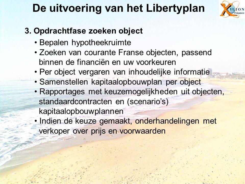 De uitvoering van het Libertyplan Bepalen hypotheekruimte Zoeken van courante Franse objecten, passend binnen de financiën en uw voorkeuren Per object