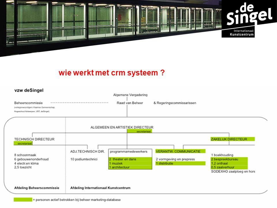 wie werkt met crm systeem ?