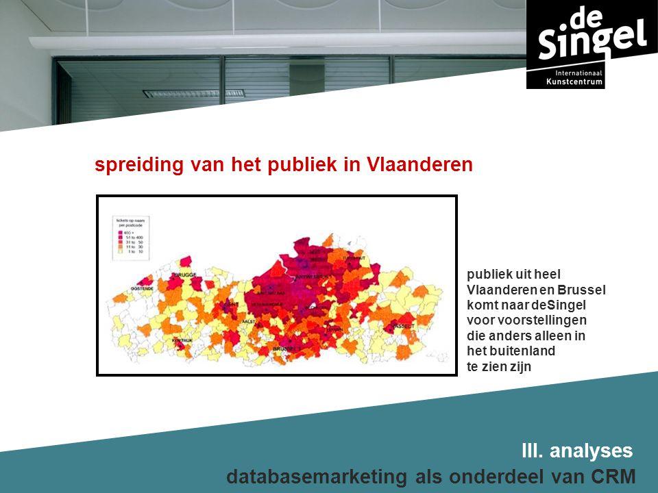 publiek uit heel Vlaanderen en Brussel komt naar deSingel voor voorstellingen die anders alleen in het buitenland te zien zijn databasemarketing als onderdeel van CRM spreiding van het publiek in Vlaanderen III.