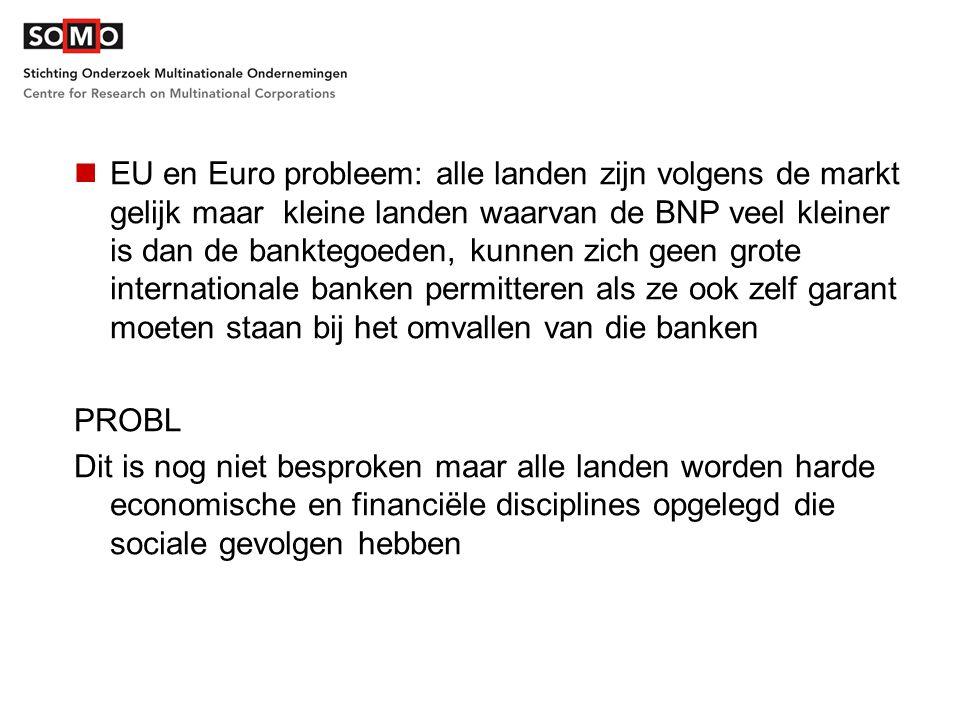 EU en Euro probleem: alle landen zijn volgens de markt gelijk maar kleine landen waarvan de BNP veel kleiner is dan de banktegoeden, kunnen zich geen