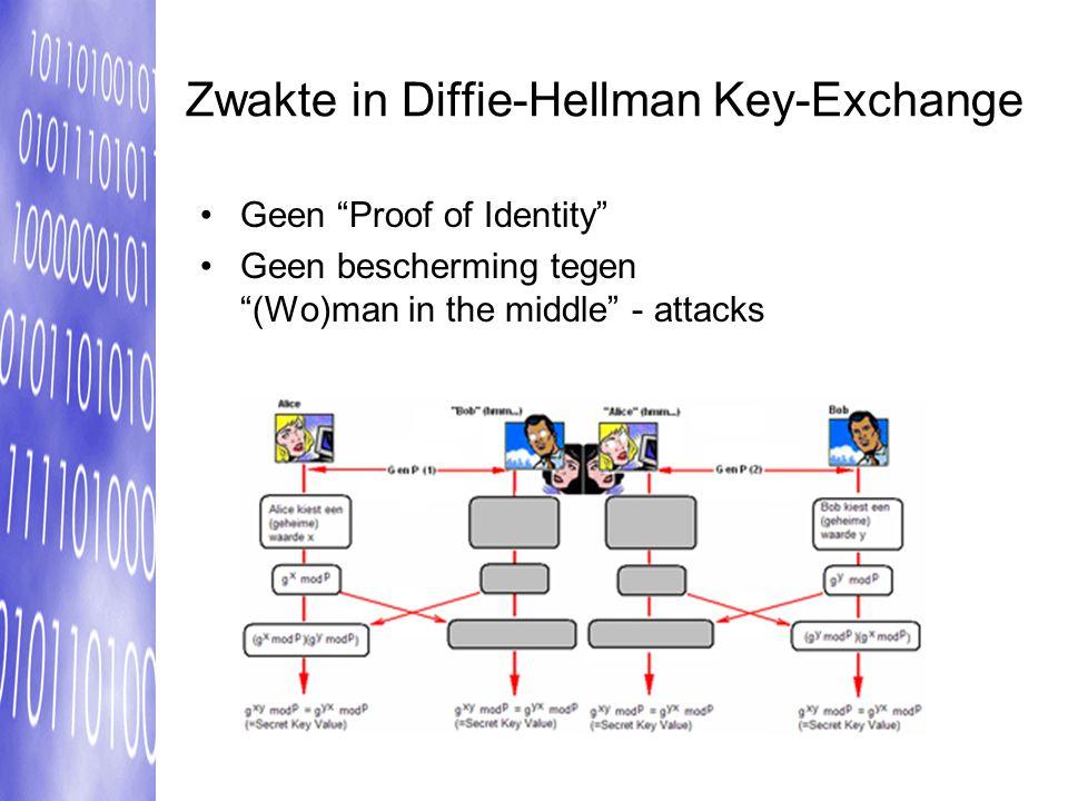 Zwakte in Diffie-Hellman Key-Exchange Geen Proof of Identity Geen bescherming tegen (Wo)man in the middle - attacks