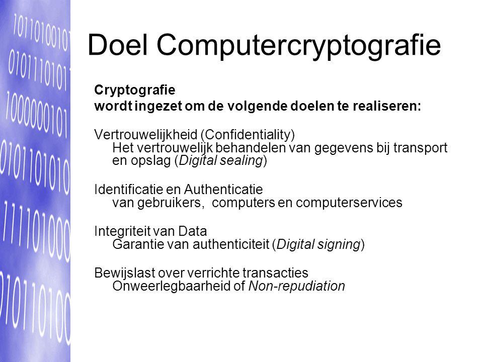 Doel Computercryptografie Cryptografie wordt ingezet om de volgende doelen te realiseren: Vertrouwelijkheid (Confidentiality) Het vertrouwelijk behandelen van gegevens bij transport en opslag (Digital sealing) Identificatie en Authenticatie van gebruikers, computers en computerservices Integriteit van Data Garantie van authenticiteit (Digital signing) Bewijslast over verrichte transacties Onweerlegbaarheid of Non-repudiation